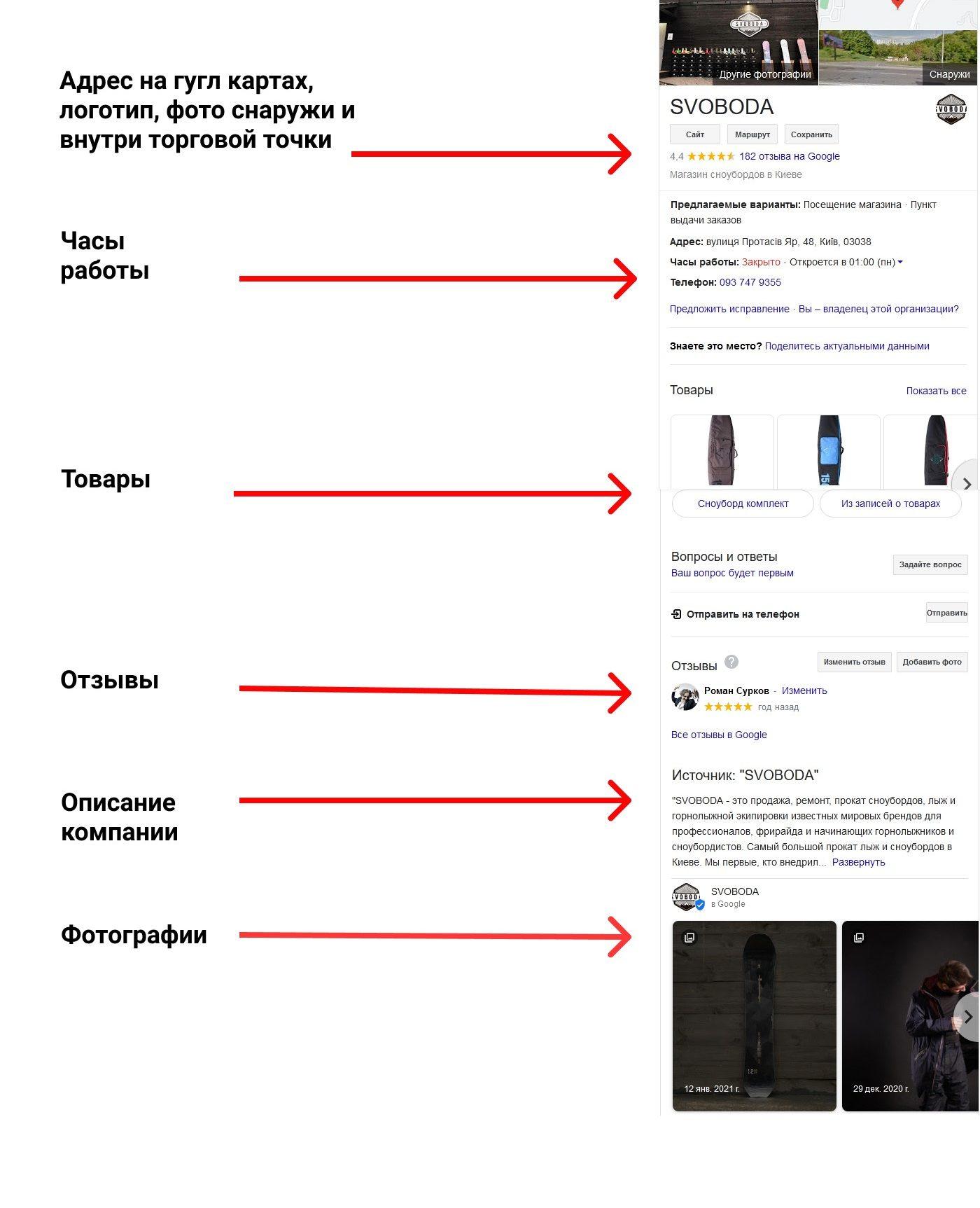 Вид в выдаче поисковой системы по брендовому запросу
